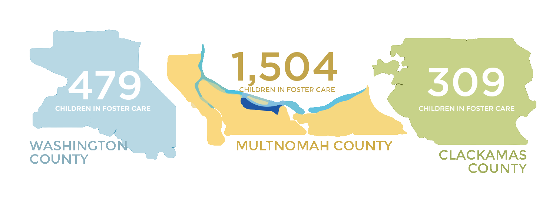 county-data